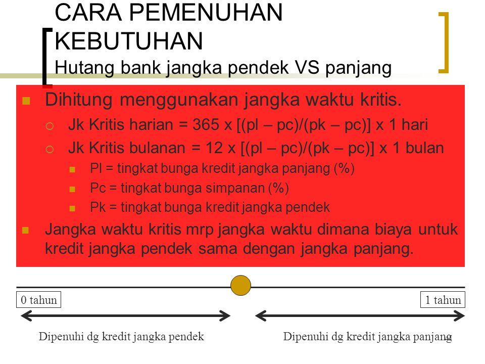 CARA PEMENUHAN KEBUTUHAN Hutang bank jangka pendek VS panjang Dihitung menggunakan jangka waktu kritis.  Jk Kritis harian = 365 x [(pl – pc)/(pk – pc
