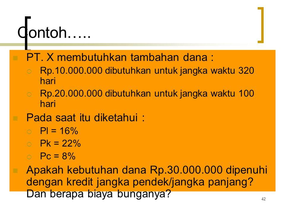 Contoh….. PT. X membutuhkan tambahan dana :  Rp.10.000.000 dibutuhkan untuk jangka waktu 320 hari  Rp.20.000.000 dibutuhkan untuk jangka waktu 100 h