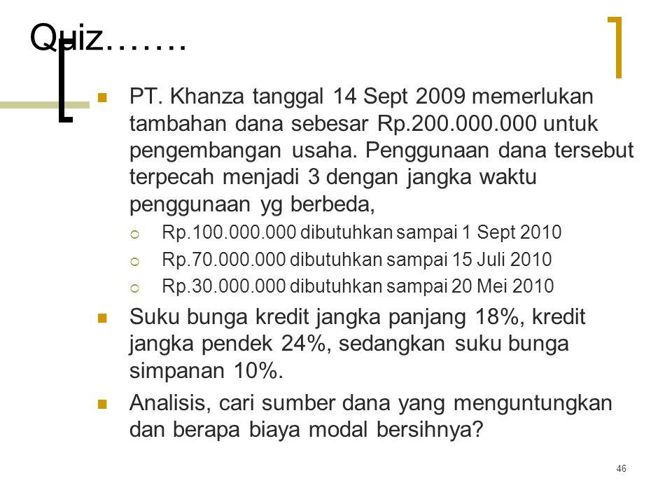 Quiz……. PT. Khanza tanggal 14 Sept 2009 memerlukan tambahan dana sebesar Rp.200.000.000 untuk pengembangan usaha. Penggunaan dana tersebut terpecah me