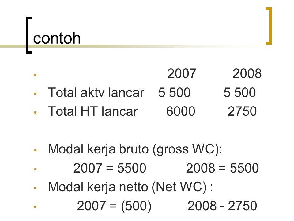 Kelebihan Modal Kerja: Pengeluaran Obligasi/saham dalam jumlah yang besar.