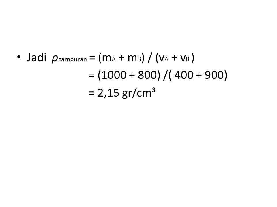 Jadi ρ campuran = (m A + m B ) / (v A + v B ) = (1000 + 800) /( 400 + 900) = 2,15 gr/cm³