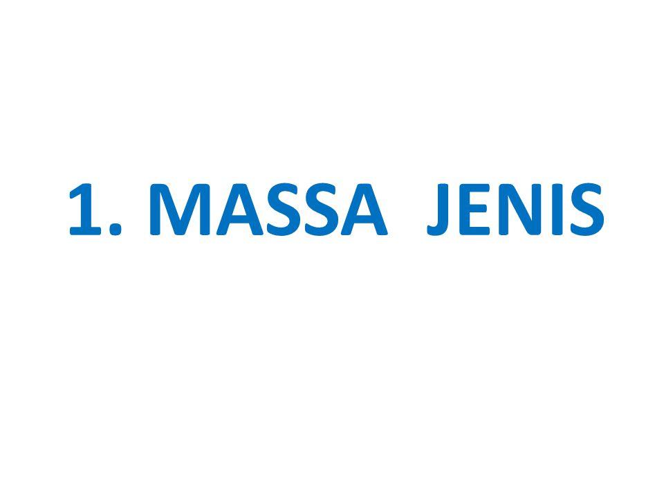 Pengertian Massa jenis adalah perbandingan antara massa dengan volume zat itu.
