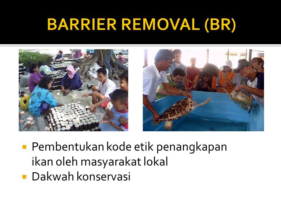  Pembentukan kode etik penangkapan ikan oleh masyarakat lokal  Dakwah konservasi