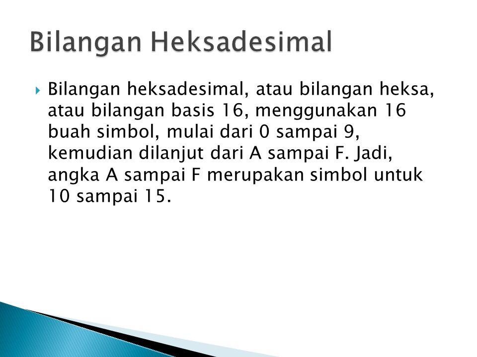  Bilangan heksadesimal, atau bilangan heksa, atau bilangan basis 16, menggunakan 16 buah simbol, mulai dari 0 sampai 9, kemudian dilanjut dari A sampai F.