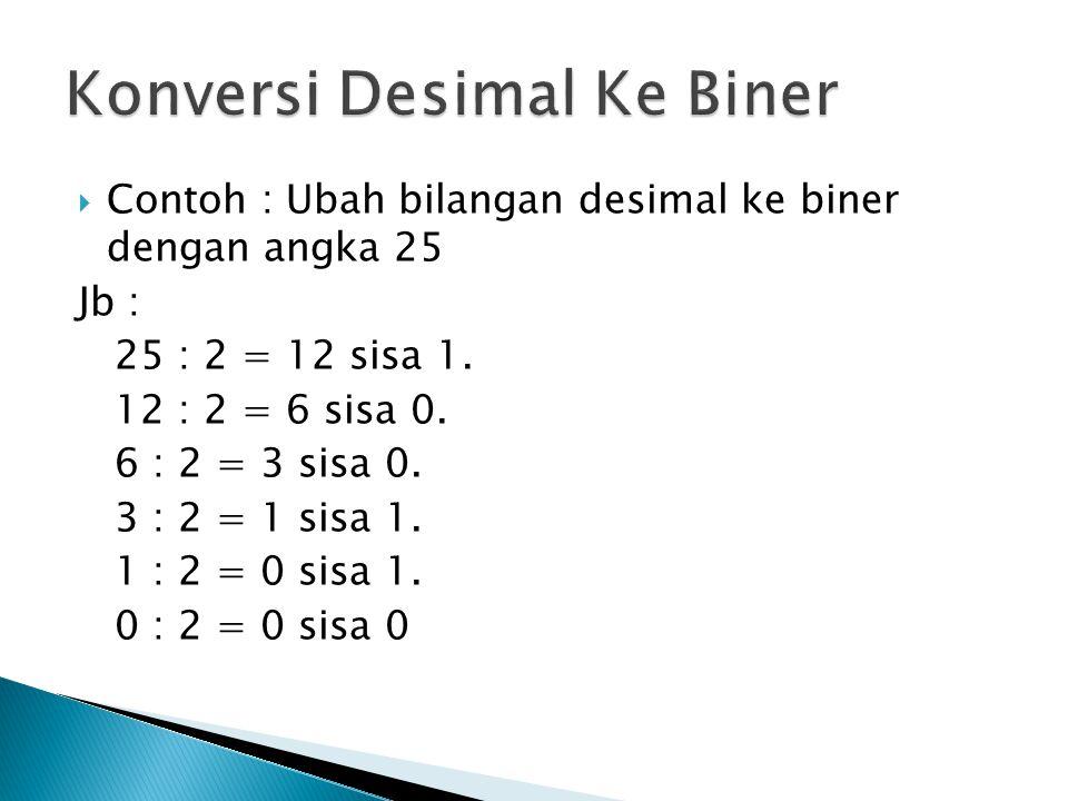  Contoh : Ubah bilangan desimal ke biner dengan angka 25 Jb : 25 : 2 = 12 sisa 1.
