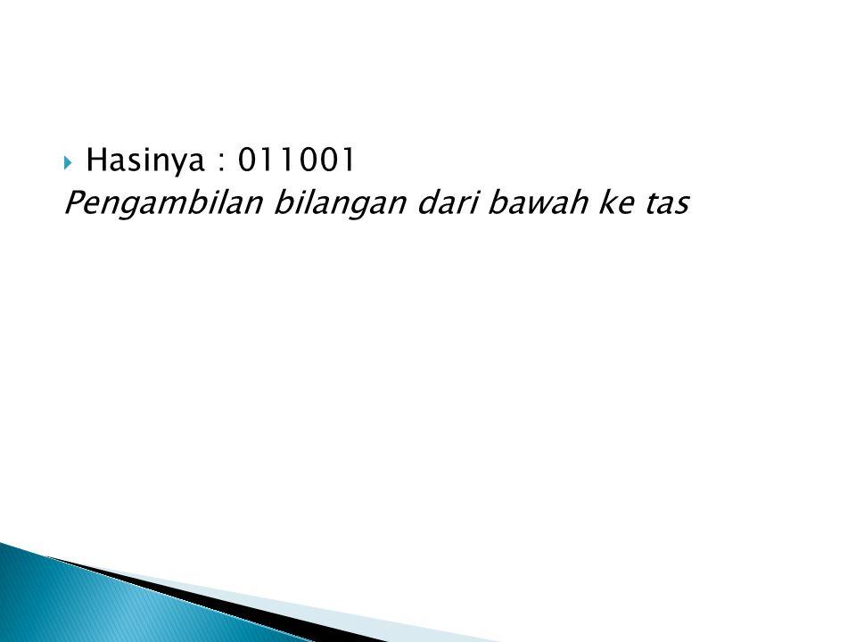  Hasinya : 011001 Pengambilan bilangan dari bawah ke tas