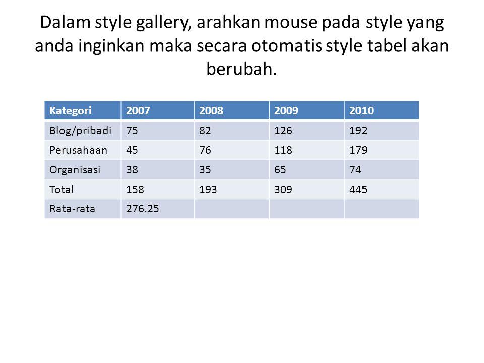 Jika tampilan tabel tidak sesuai, anda dapat membatalkannya dengan memilih tabel tools pada tab design.