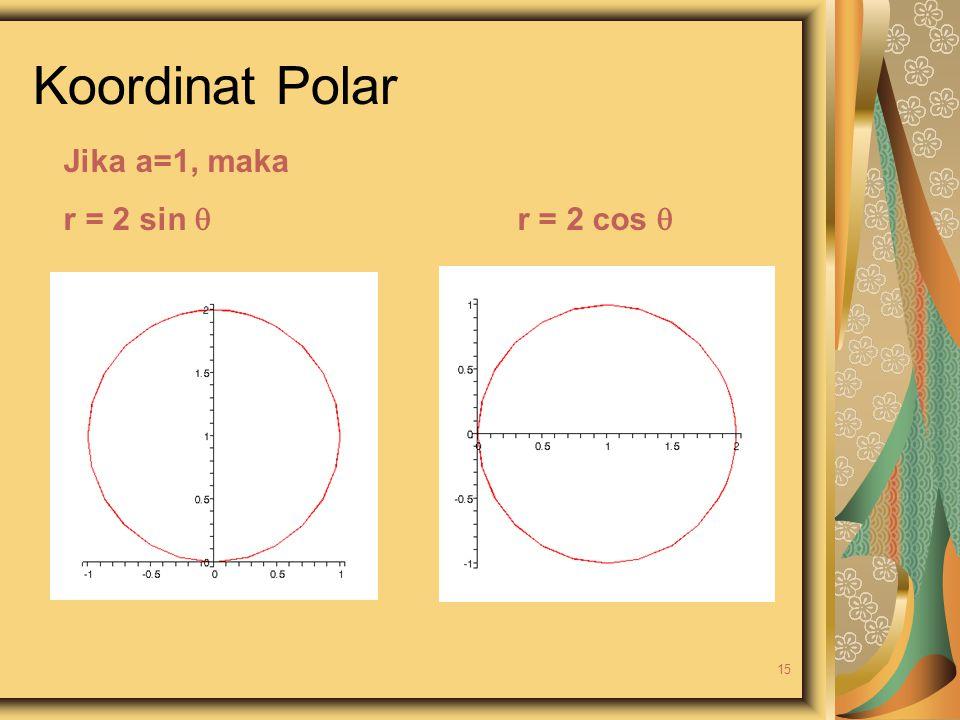 Koordinat Polar Jika a=1, maka r = 2 sin  r = 2 cos  15