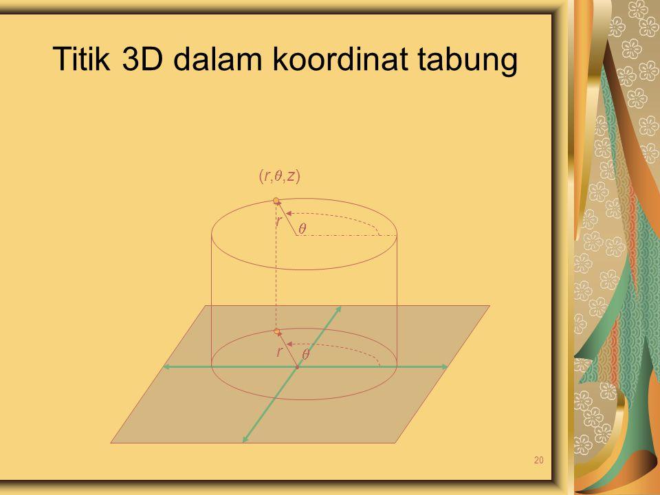  r Titik 3D dalam koordinat tabung  r (r,,z)(r,,z) 20