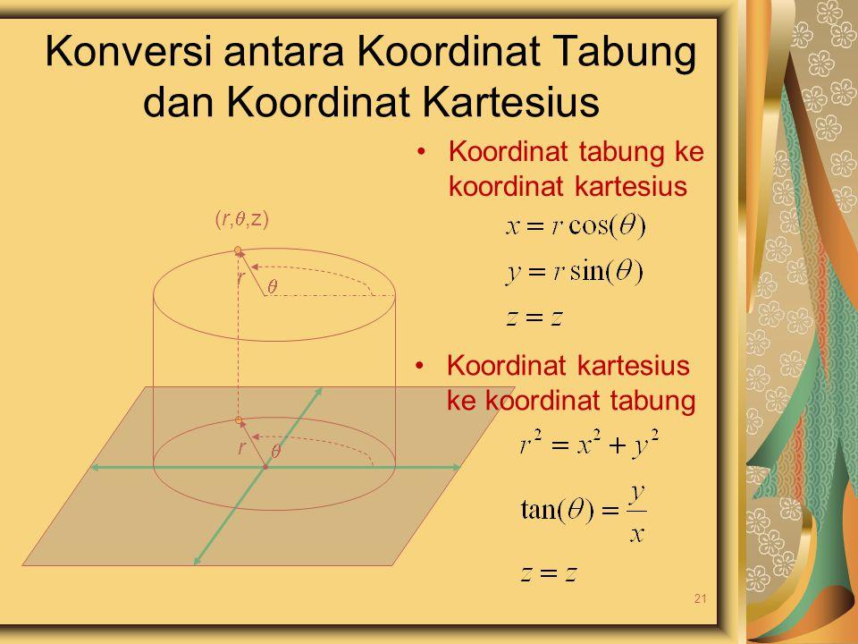 Konversi antara Koordinat Tabung dan Koordinat Kartesius  r  r (r, ,z) Koordinat tabung ke koordinat kartesius Koordinat kartesius ke koordinat tab