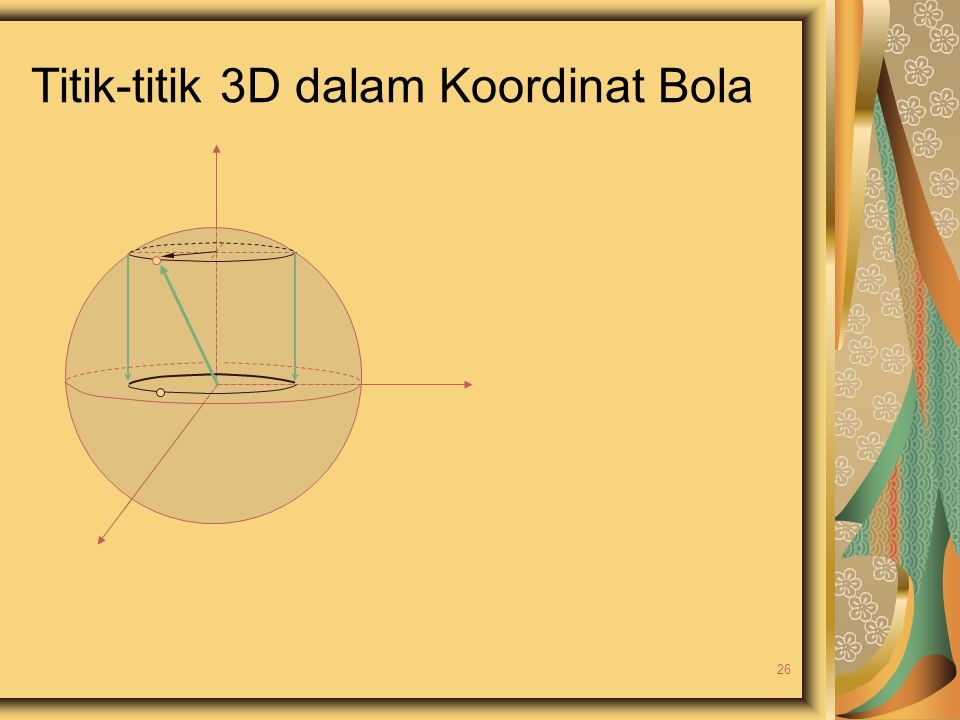 Titik-titik 3D dalam Koordinat Bola 26