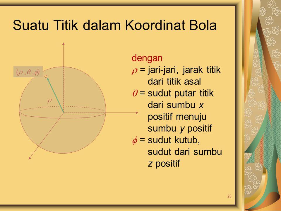 Suatu Titik dalam Koordinat Bola ( , ,  )  dengan  = jari-jari, jarak titik dari titik asal  = sudut putar titik dari sumbu x positif menuju sum