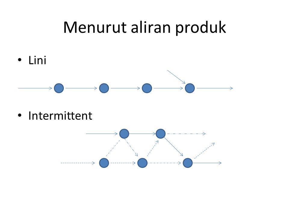 Menurut aliran produk Lini Intermittent
