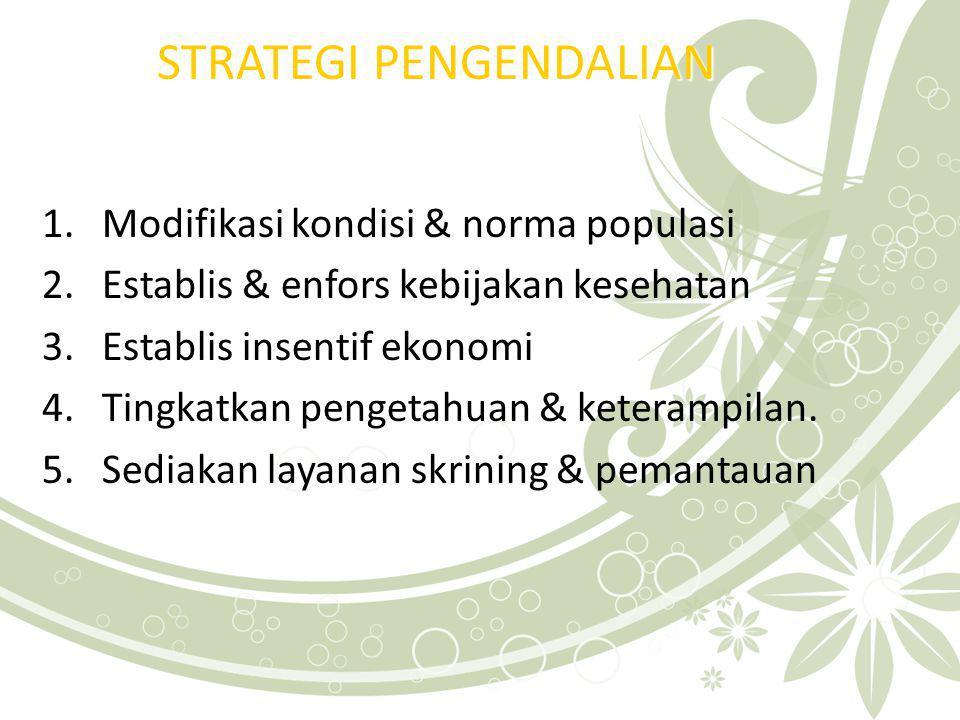 STRATEGI PENGENDALIAN 1.Modifikasi kondisi & norma populasi 2.Establis & enfors kebijakan kesehatan 3.Establis insentif ekonomi 4.Tingkatkan pengetahu