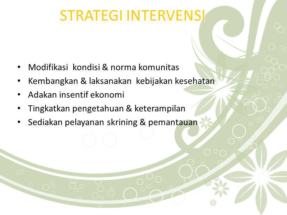 STRATEGI INTERVENSI Modifikasi kondisi & norma komunitas Kembangkan & laksanakan kebijakan kesehatan Adakan insentif ekonomi Tingkatkan pengetahuan & keterampilan Sediakan pelayanan skrining & pemantauan