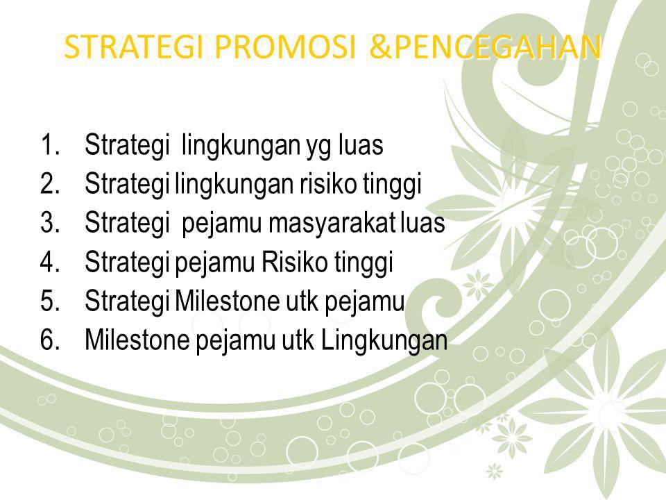 STRATEGI PROMOSI &PENCEGAHAN 1.Strategi lingkungan yg luas 2.Strategi lingkungan risiko tinggi 3.Strategi pejamu masyarakat luas 4.Strategi pejamu Risiko tinggi 5.Strategi Milestone utk pejamu 6.Milestone pejamu utk Lingkungan
