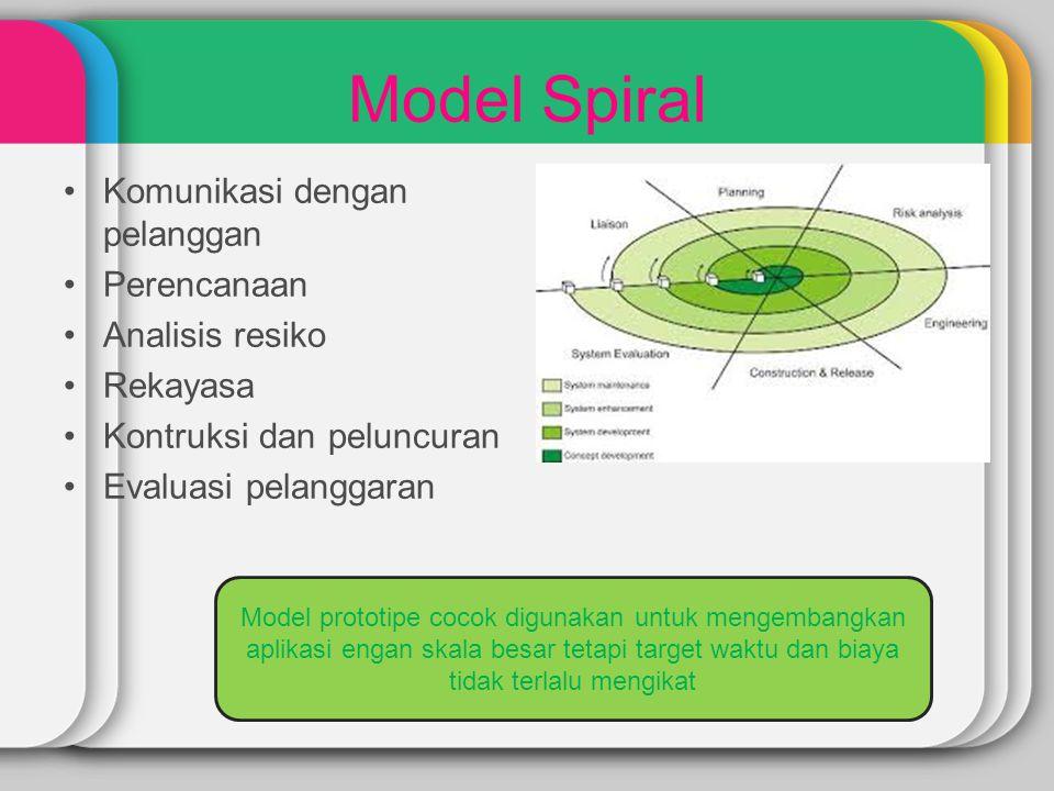 Model Spiral Komunikasi dengan pelanggan Perencanaan Analisis resiko Rekayasa Kontruksi dan peluncuran Evaluasi pelanggaran Model prototipe cocok digu