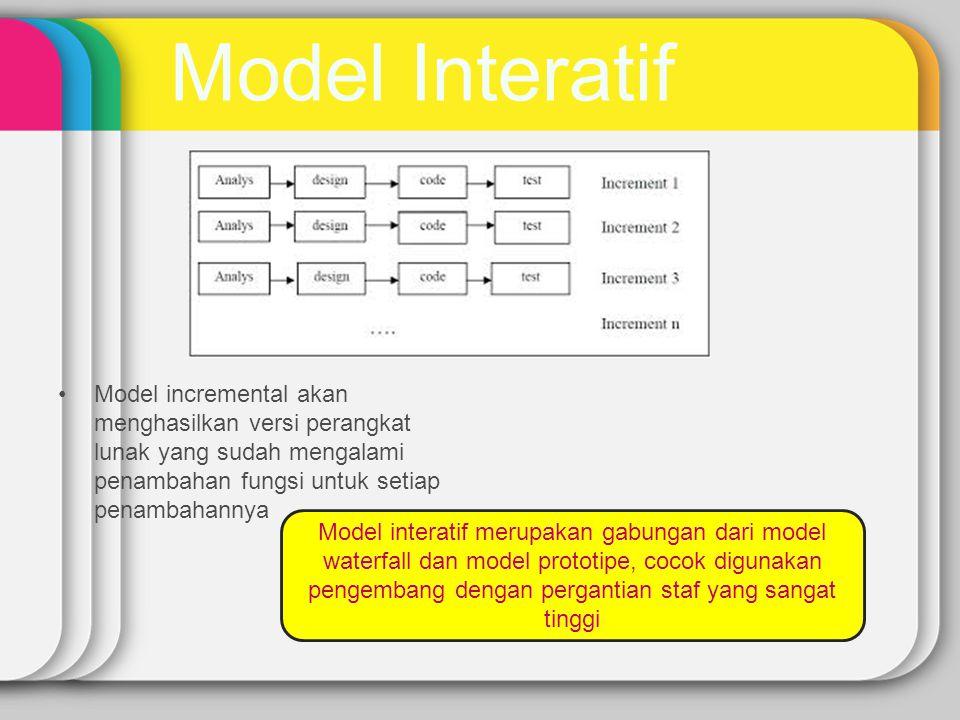Model Interatif Model incremental akan menghasilkan versi perangkat lunak yang sudah mengalami penambahan fungsi untuk setiap penambahannya Model inte