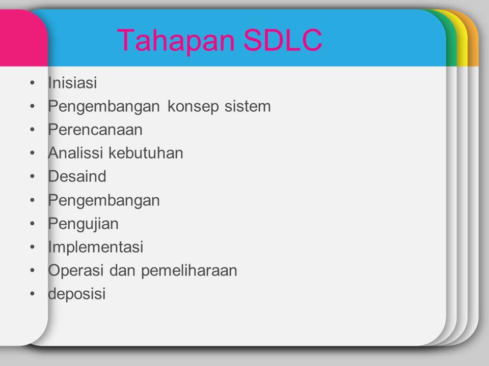 Tahapan SDLC Inisiasi Pengembangan konsep sistem Perencanaan Analissi kebutuhan Desaind Pengembangan Pengujian Implementasi Operasi dan pemeliharaan d
