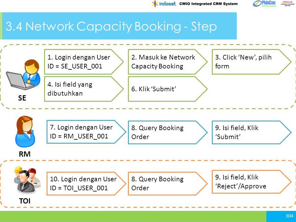 3.4 Network Capacity Booking - Step 104 1. Login dengan User ID = SE_USER_001 6. Klik 'Submit' 4. Isi field yang dibutuhkan 3. Click 'New', pilih form