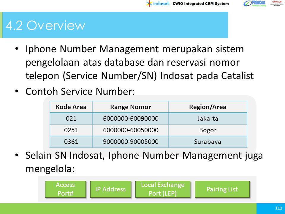 4.2 Overview Iphone Number Management merupakan sistem pengelolaan atas database dan reservasi nomor telepon (Service Number/SN) Indosat pada Catalist Contoh Service Number: Selain SN Indosat, Iphone Number Management juga mengelola: 111 Kode AreaRange NomorRegion/Area 0216000000-60090000Jakarta 02516000000-60050000Bogor 03619000000-90005000Surabaya Access Port# IP Address Local Exchange Port (LEP) Pairing List