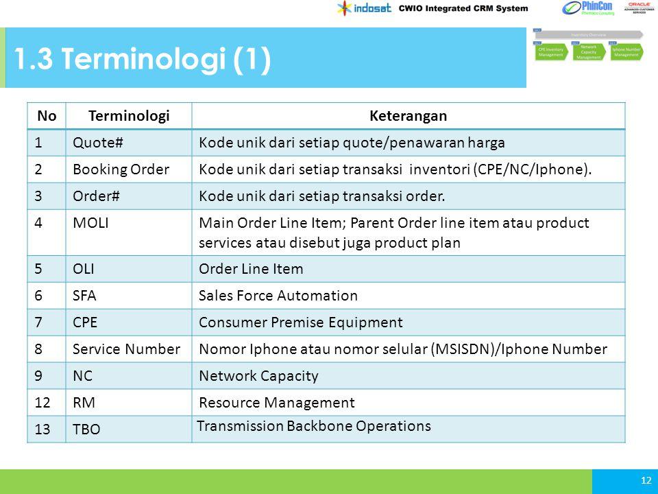 1.3 Terminologi (1) NoTerminologiKeterangan 1Quote#Kode unik dari setiap quote/penawaran harga 2Booking OrderKode unik dari setiap transaksi inventori (CPE/NC/Iphone).