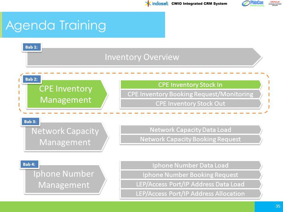35 Agenda Training Iphone Number Management Network Capacity Management CPE Inventory Management Bab 2: Bab 3: Bab 4: Inventory Overview Bab 1: CPE In