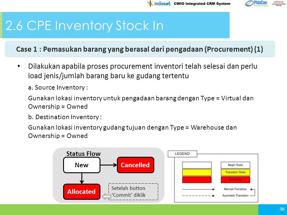 2.6 CPE Inventory Stock In 38 Case 1 : Pemasukan barang yang berasal dari pengadaan (Procurement) (1) Dilakukan apabila proses procurement inventori telah selesai dan perlu load jenis/jumlah barang baru ke gudang tertentu a.