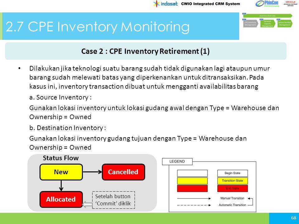 2.7 CPE Inventory Monitoring Dilakukan jika teknologi suatu barang sudah tidak digunakan lagi ataupun umur barang sudah melewati batas yang diperkenankan untuk ditransaksikan.