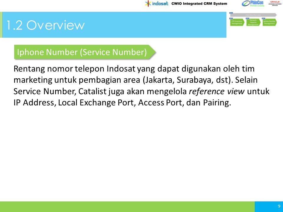 1.2 Overview 9 Rentang nomor telepon Indosat yang dapat digunakan oleh tim marketing untuk pembagian area (Jakarta, Surabaya, dst).