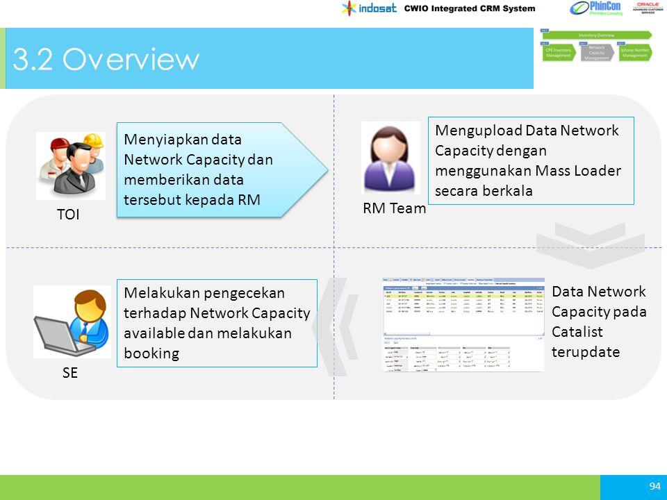 3.2 Overview 94 Menyiapkan data Network Capacity dan memberikan data tersebut kepada RM RM Team Mengupload Data Network Capacity dengan menggunakan Mass Loader secara berkala SE Data Network Capacity pada Catalist terupdate TOI Melakukan pengecekan terhadap Network Capacity available dan melakukan booking