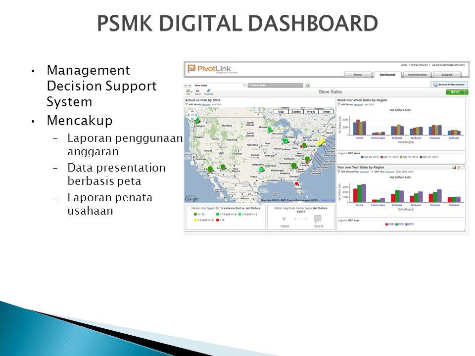 PSMK DIGITAL DASHBOARD Management Decision Support System Mencakup –Laporan penggunaan anggaran –Data presentation berbasis peta –Laporan penata usahaan