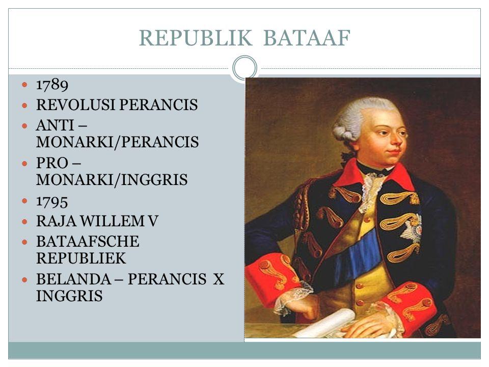 REPUBLIK BATAAF 1789 REVOLUSI PERANCIS ANTI – MONARKI/PERANCIS PRO – MONARKI/INGGRIS 1795 RAJA WILLEM V BATAAFSCHE REPUBLIEK BELANDA – PERANCIS X INGG