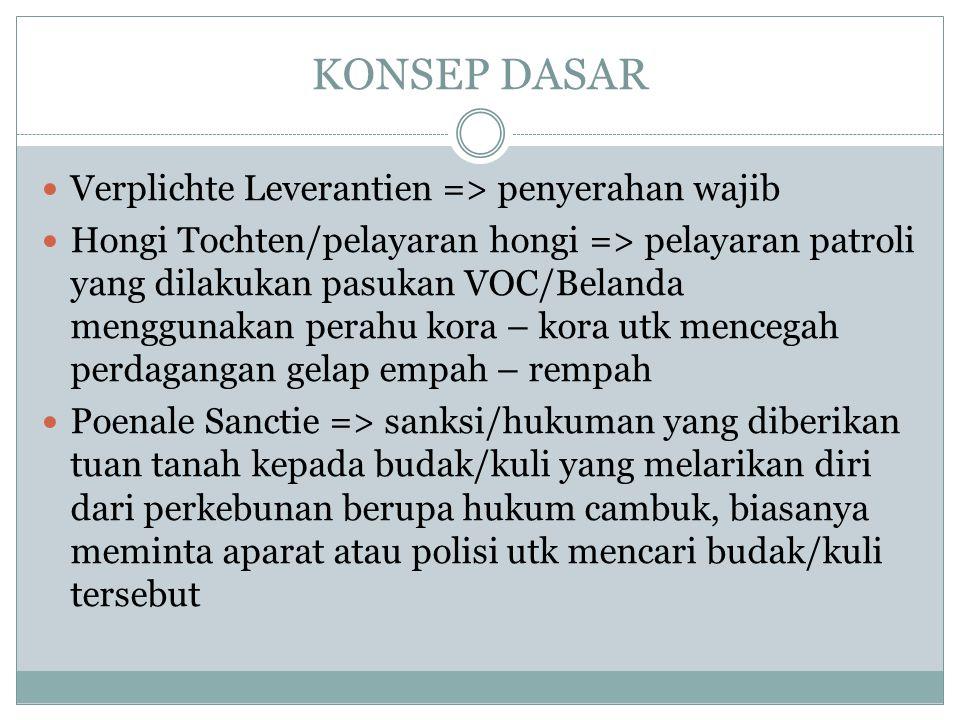KONSEP DASAR Verplichte Leverantien => penyerahan wajib Hongi Tochten/pelayaran hongi => pelayaran patroli yang dilakukan pasukan VOC/Belanda mengguna