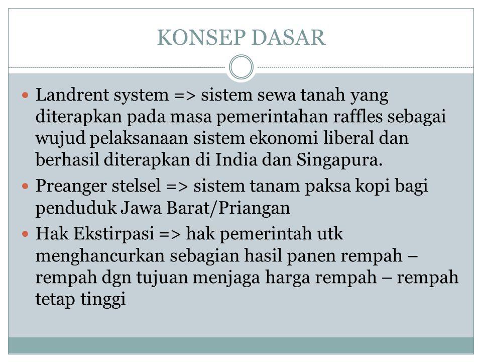 KONSEP DASAR Landrent system => sistem sewa tanah yang diterapkan pada masa pemerintahan raffles sebagai wujud pelaksanaan sistem ekonomi liberal dan