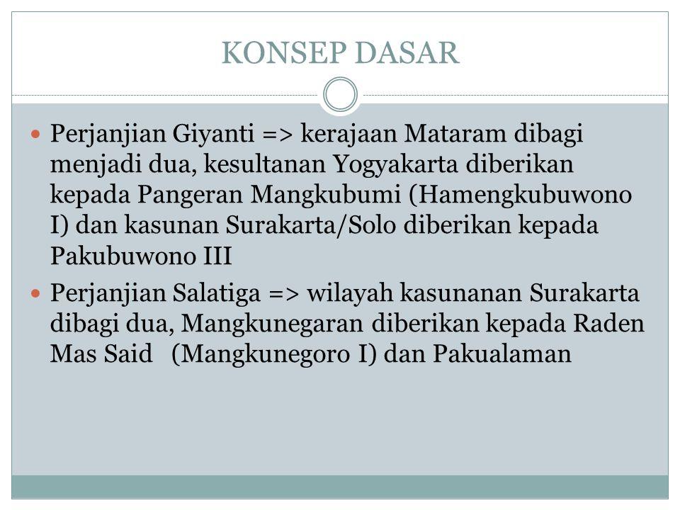 KONSEP DASAR Perjanjian Giyanti => kerajaan Mataram dibagi menjadi dua, kesultanan Yogyakarta diberikan kepada Pangeran Mangkubumi (Hamengkubuwono I)