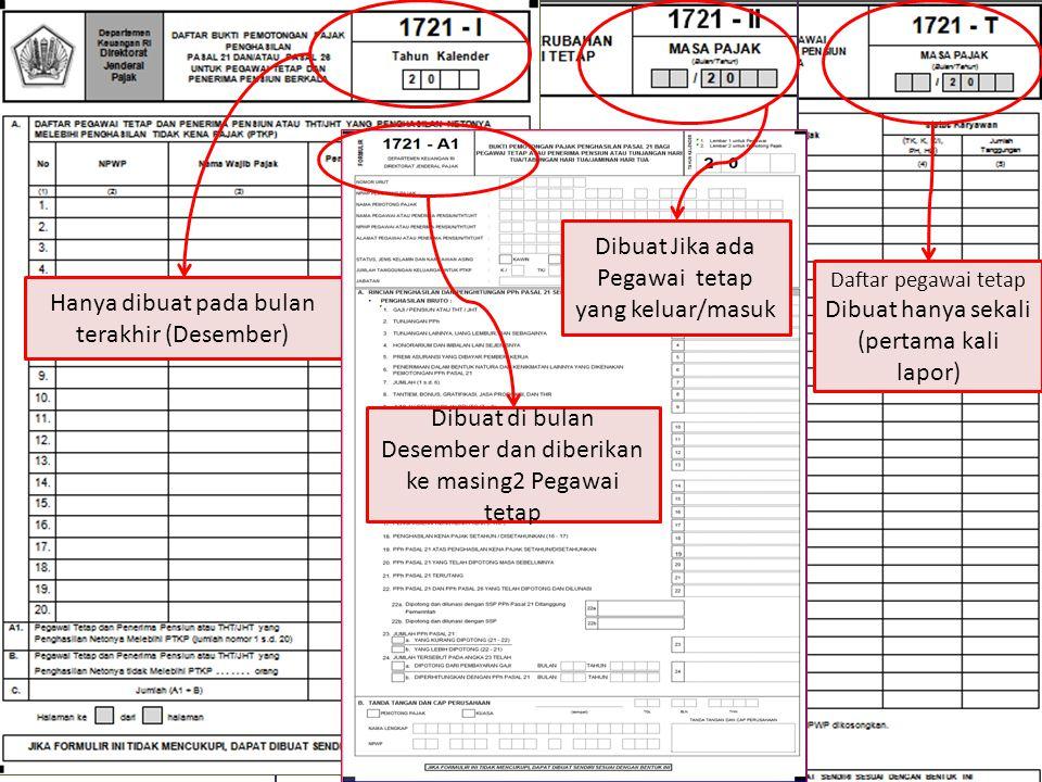 Formulir tambahan (Dalam Hal ada Pegawai tetap Hanya dibuat pada bulan terakhir (Desember) Daftar pegawai tetap Dibuat hanya sekali (pertama kali lapo