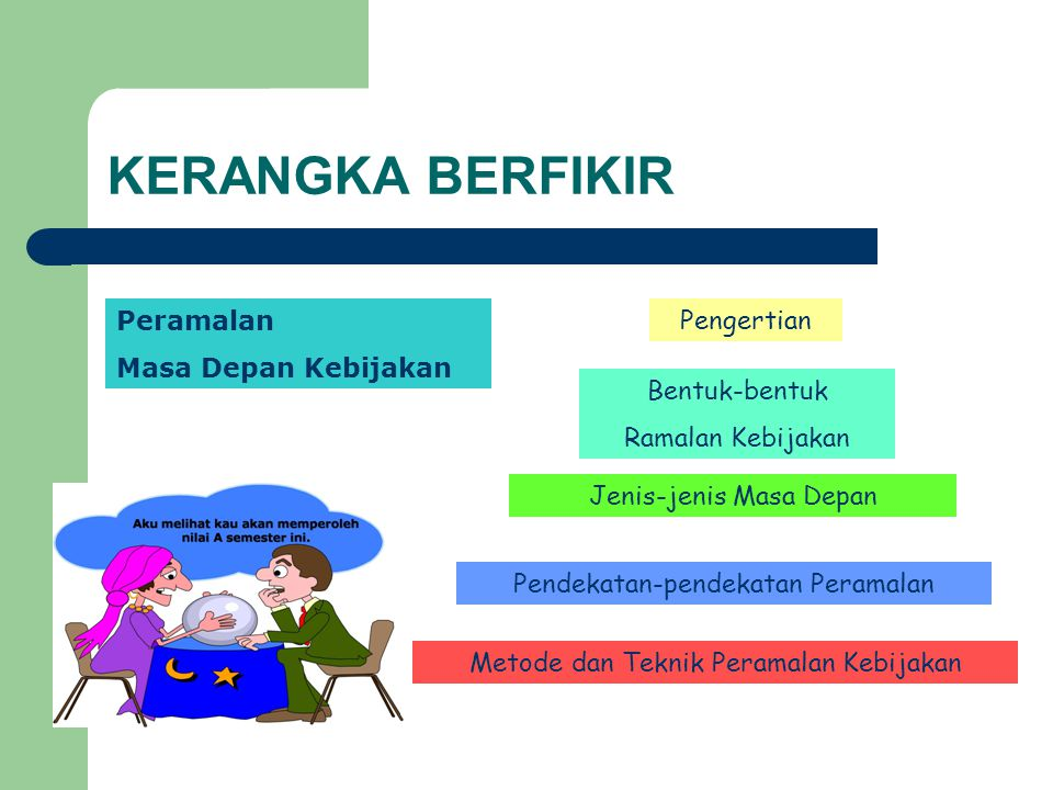 PENGERTIAN Peramalan Kebijakan (policy forecasting) merupakan suatu prosedur untuk membuat informasi factual tentang situasi social masa depan atas dasar informasi yang telah ada tentang masalah kebijakan.