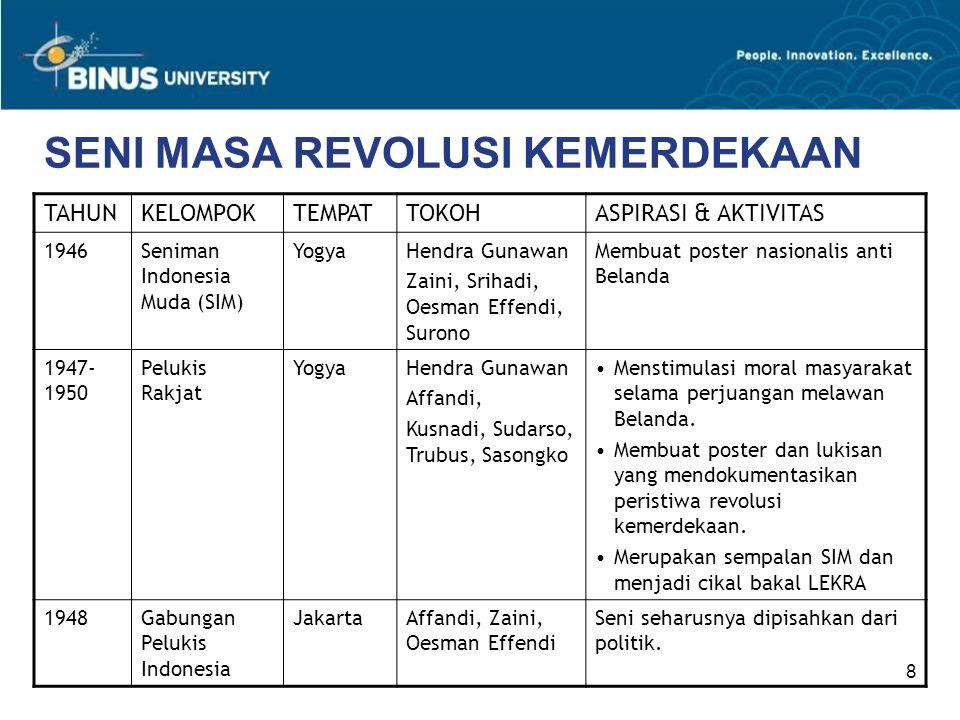 19 PERKEMBANGAN SENI PASCA KEMERDEKAAN Jabatan Soekarno sebagai Presiden digantikan oleh Soeharto, yang memulai Orde Baru.