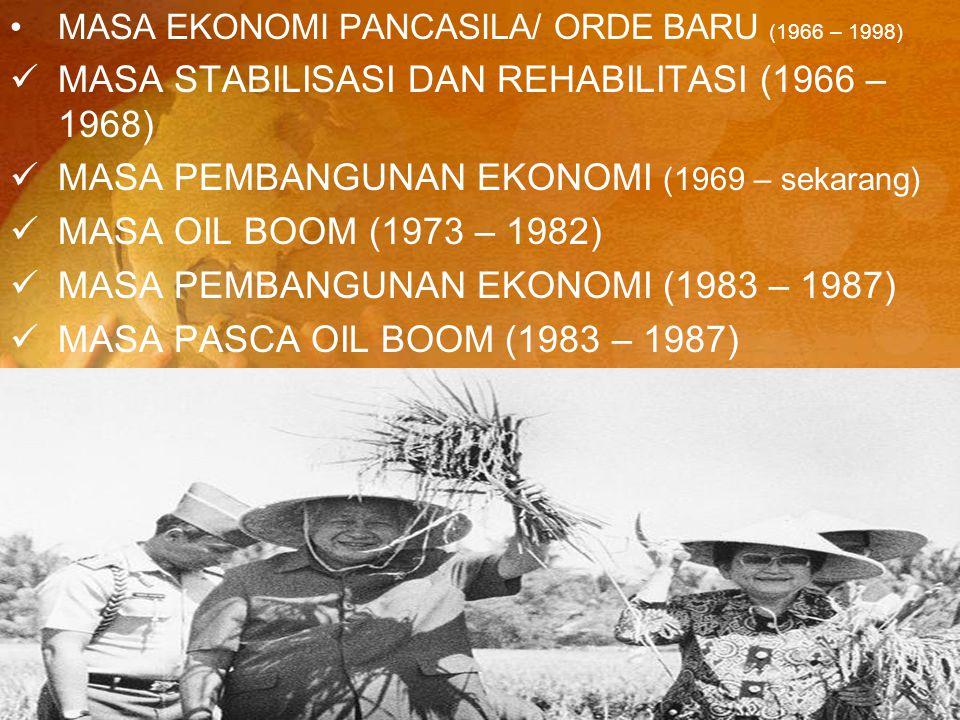 MASA EKONOMI PANCASILA/ ORDE BARU (1966 – 1998) MASA STABILISASI DAN REHABILITASI (1966 – 1968) MASA PEMBANGUNAN EKONOMI (1969 – sekarang) MASA OIL BO