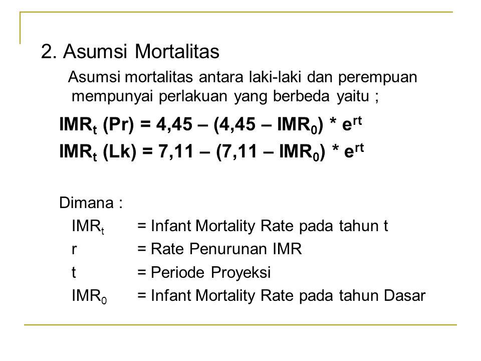 2. Asumsi Mortalitas Asumsi mortalitas antara laki-laki dan perempuan mempunyai perlakuan yang berbeda yaitu ; IMR t (Pr) = 4,45 – (4,45 – IMR 0 ) * e
