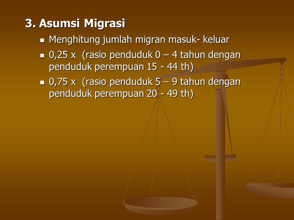 3. Asumsi Migrasi Menghitung jumlah migran masuk- keluar Menghitung jumlah migran masuk- keluar 0,25 x (rasio penduduk 0 – 4 tahun dengan penduduk per