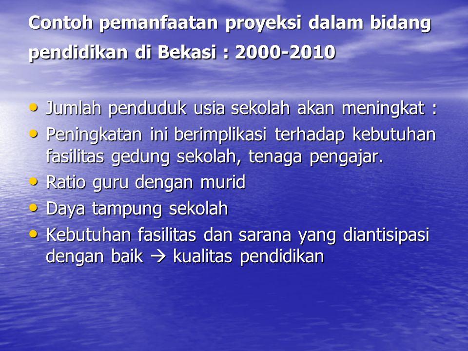 Contoh pemanfaatan proyeksi dalam bidang pendidikan di Bekasi : 2000-2010 Jumlah penduduk usia sekolah akan meningkat : Jumlah penduduk usia sekolah a