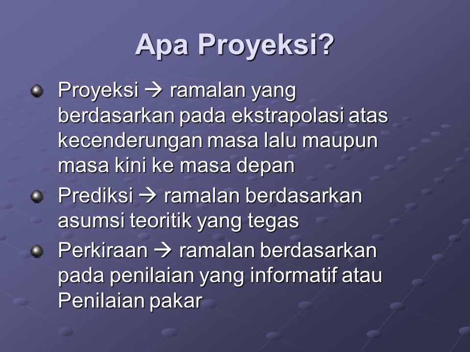 Apa Proyeksi? Proyeksi  ramalan yang berdasarkan pada ekstrapolasi atas kecenderungan masa lalu maupun masa kini ke masa depan Prediksi  ramalan ber