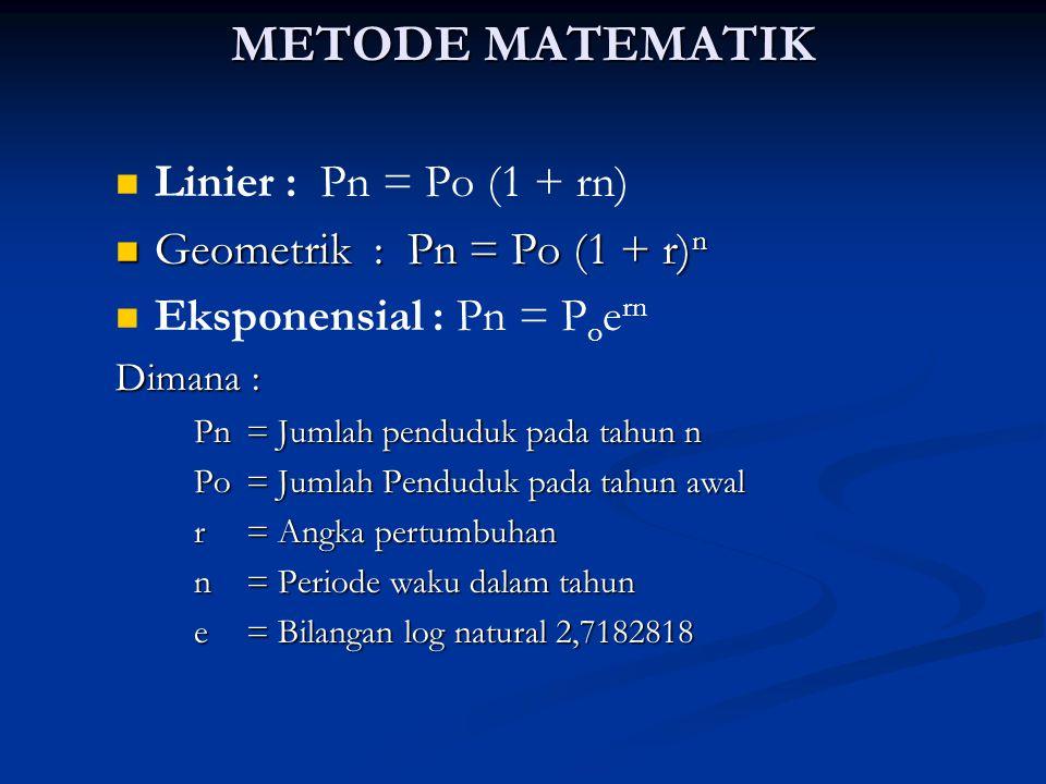 METODE MATEMATIK Linier : Pn = Po (1 + rn) Geometrik : Pn = Po (1 + r) n Geometrik : Pn = Po (1 + r) n Eksponensial : Pn = P o e rn Dimana : Pn = Juml