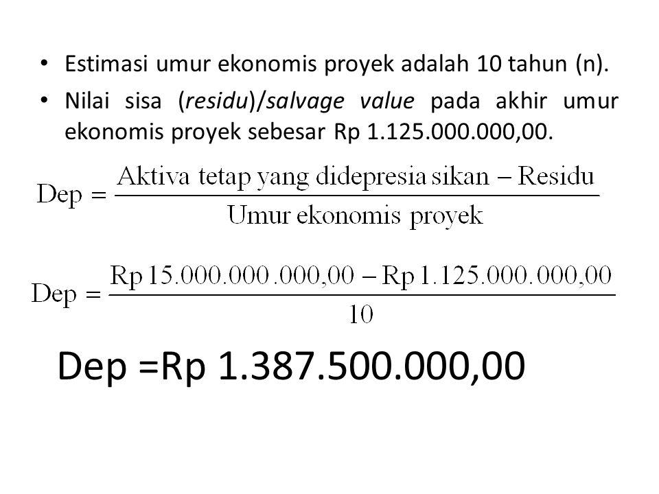 Estimasi umur ekonomis proyek adalah 10 tahun (n). Nilai sisa (residu)/salvage value pada akhir umur ekonomis proyek sebesar Rp 1.125.000.000,00. Dep