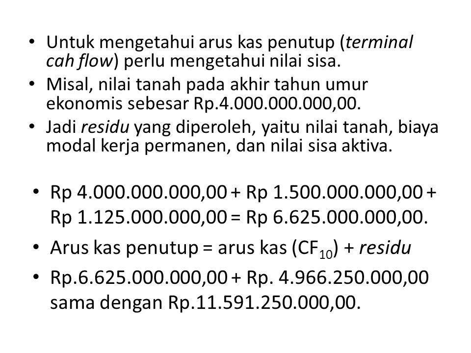 Untuk mengetahui arus kas penutup (terminal cah flow) perlu mengetahui nilai sisa. Misal, nilai tanah pada akhir tahun umur ekonomis sebesar Rp.4.000.