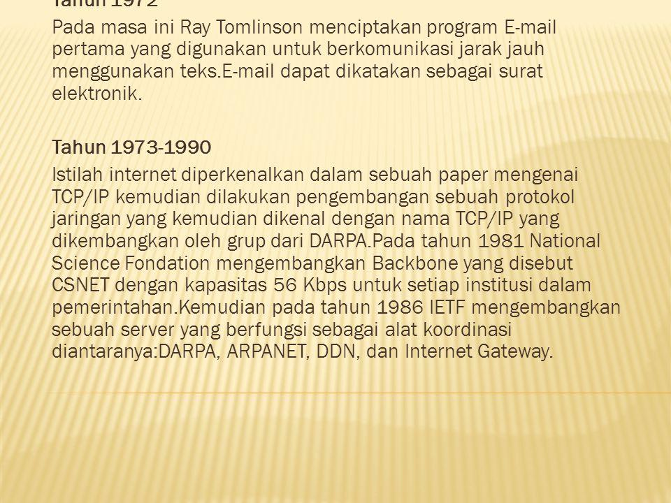 Tahun 1972 Pada masa ini Ray Tomlinson menciptakan program E-mail pertama yang digunakan untuk berkomunikasi jarak jauh menggunakan teks.E-mail dapat