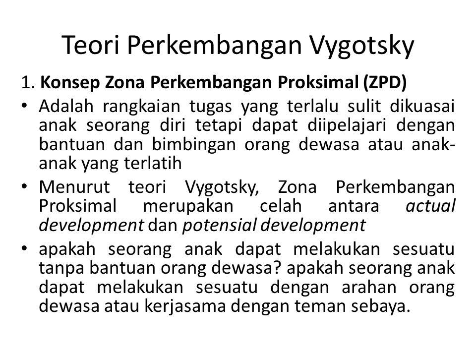 Teori Perkembangan Vygotsky 1. Konsep Zona Perkembangan Proksimal (ZPD) Adalah rangkaian tugas yang terlalu sulit dikuasai anak seorang diri tetapi da