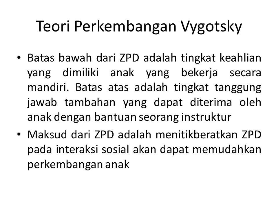 Teori Perkembangan Vygotsky Batas bawah dari ZPD adalah tingkat keahlian yang dimiliki anak yang bekerja secara mandiri. Batas atas adalah tingkat tan
